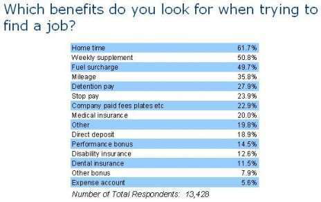 Taken from the Overdrive 2010 Circulation Data Report
