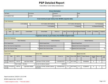 FMCSA listens: PSP update clarifies co-driver inspection violations