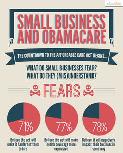 Click through the image for the full infographic.