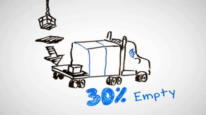 Check out the OneMorePallet.com intro vid below, or visit its Vimeo page here.