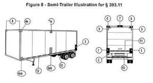 Required lamps on van trailer