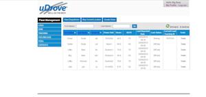 uDrove management module