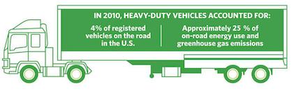 DOT Secretary fuel-efficiency image