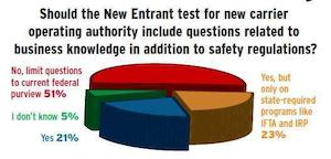 Readers debate New Entrant test