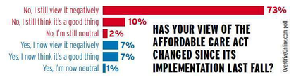 Obamacare opinion poll May 2014
