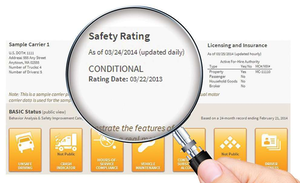 Public scrutiny of safety ratings in the CSA SMS is live with the recent update to the public display. Placed front and center of a carrier's front page in the CSA SMS now is carrier's current safety rating, often at odds with what percentile rankings in the SMS seem to say about the carrier's safety.