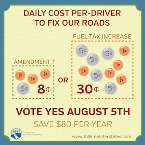 In the analysis of the Alliance for Toll-Free Interstates, Missouri motorists on average would spent about 8 cents per day more than current levels with the sales-tax proposal on the Aug. 5. That's compared in the graphic to a fuel-tax boost of ...