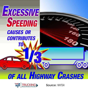 "Overdrive shared the above ATA graphic on August 6 on its Facebook page. ATA had published it with this note: ""A reminder: On our highways, speed kills. That's why ATA is pushing for a national speed limit of 65 mph and for all trucks to be electronically governed to prevent speeding."" The speed limiter rule that FMCSA is pursuing made news recently for an acceleration in the timetable for its release, estimated currently for later this year."