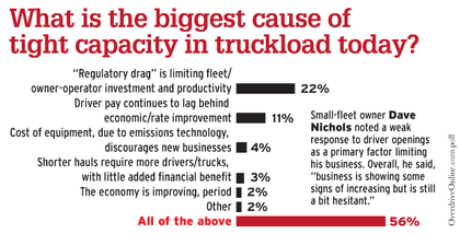 When rates drive capacity: Growth in new-carrier registrations follows spot-market rate boom