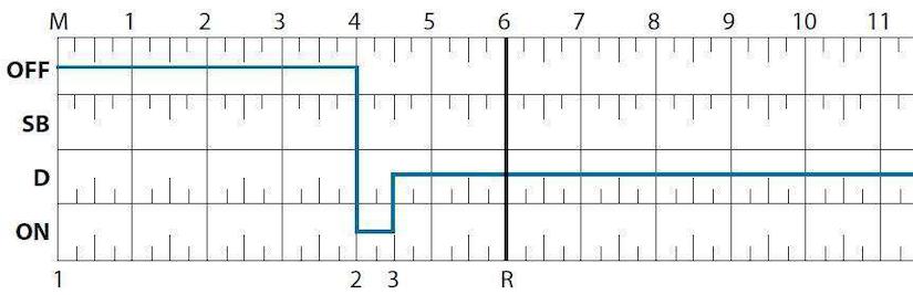on m21 1 freightliner wiring schematics