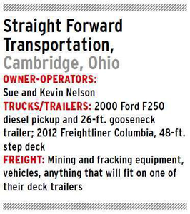 Straight Forward Transportation specs