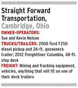 Straight Forward Transportation specs