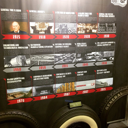 General Tire celebrates 100 years with truck tires for every tractor-trailer position