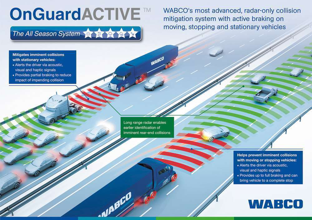 Wabco Introduces Updated Active Safety System With Alerts