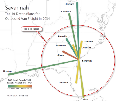 Freight from the ports: Savannah benefiting from West Coast freight diversions