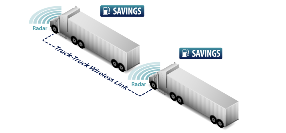 Truck platooning viable and could improve fuel efficiency in long-haul operations, study finds
