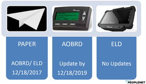 ELD mandate: Feb. effective date, details on yard moves, personal conveyance
