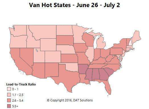 Q2 end, July 4 holiday spur spot freight volume gain