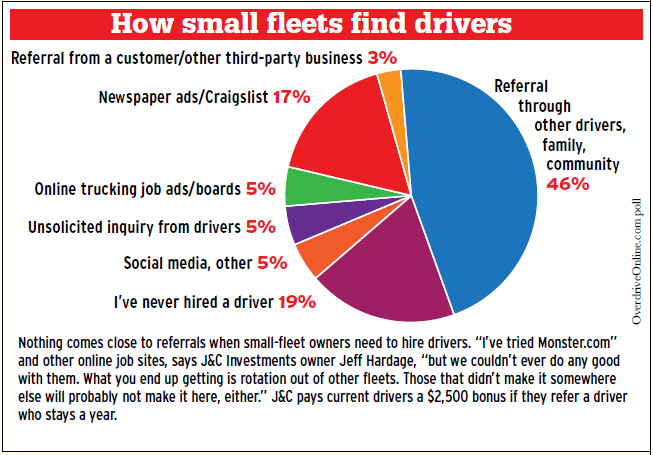 Recruiting challenges as the small fleet grows: Three cases