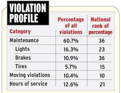New-Mexico-violation-profile