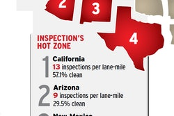 border-hot-zone-for-inspection