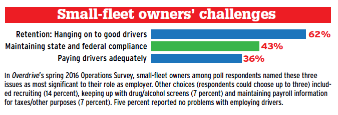 small-fleet-owners-challenges-operational-survey-2016