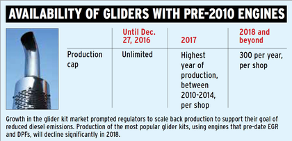 gliders-chart-2017