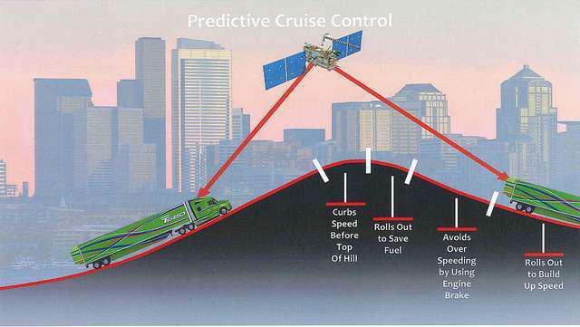 Kenworth updates predictive cruise on T680