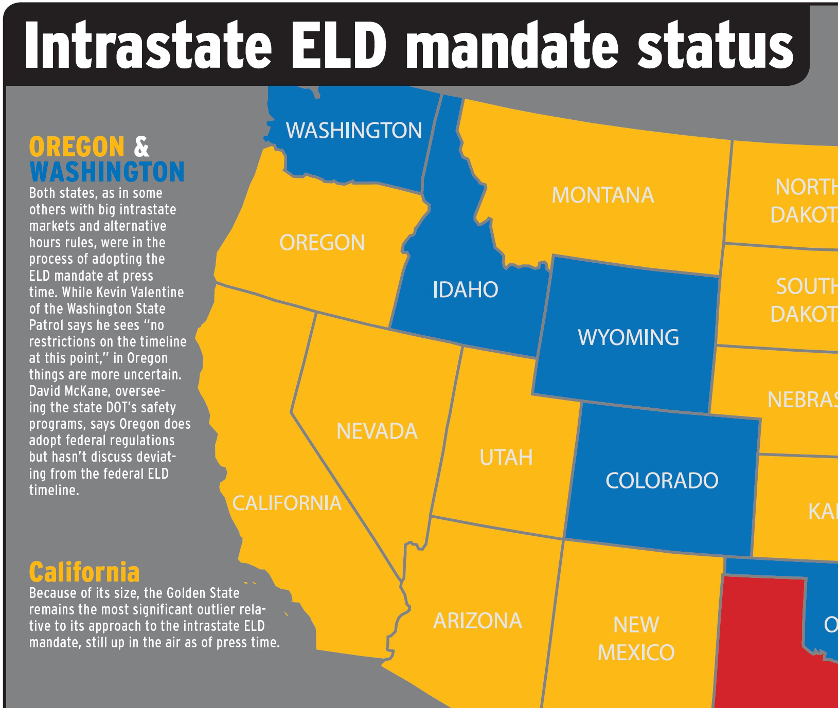 Intrastate ELD mandates: California enforcement deadline likely to