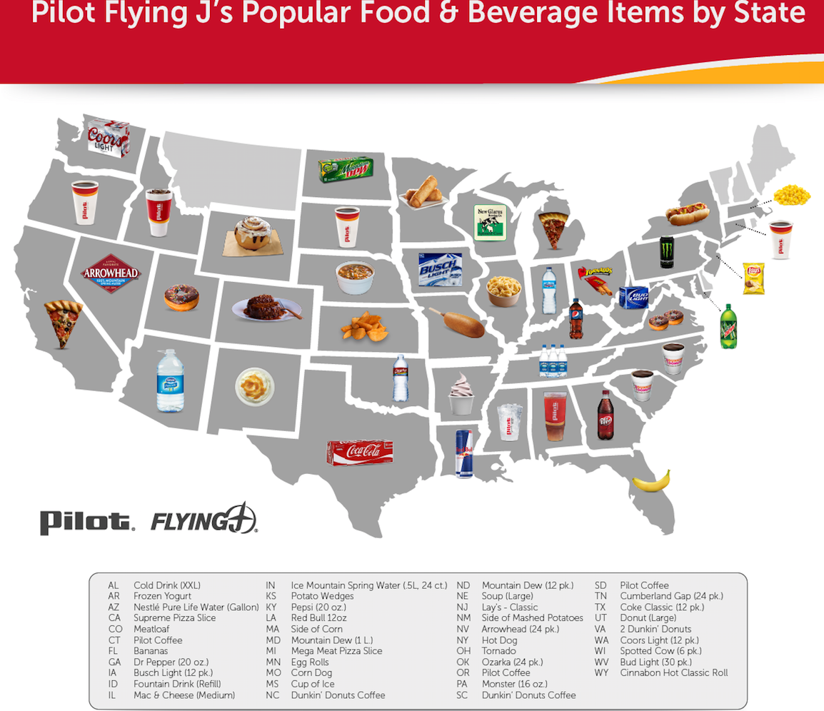 Popular Food And Beverage Choices At US Pilot Flying Js