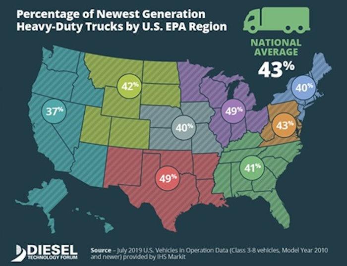 Diesel-technology-forum-state-by-state-breakdown-2019-10-23-09-30
