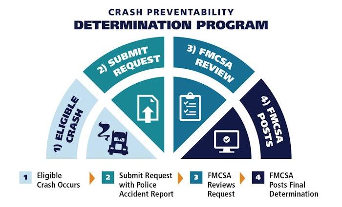 crash-preventability-determination-2020-05-04-14-24